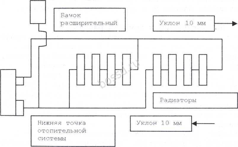 Электроводонагреватель ЭВПМ